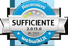 sportimeworld.it Valutazione media