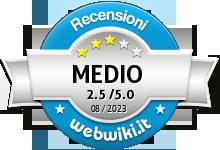 chiaradecaria.it Valutazione media